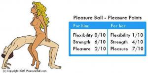 Posição Sexual Perigosa