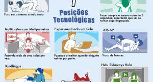 Posições Tecnológicas